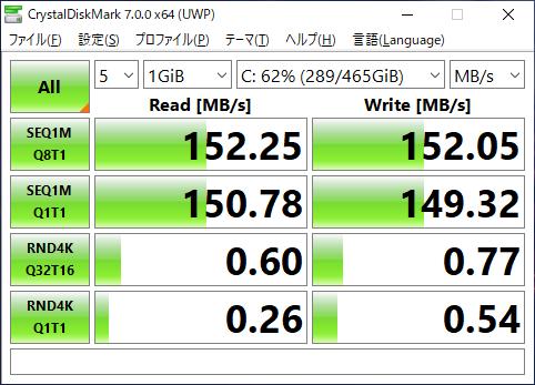 内臓HDD(SerialATA III 7200rpm)の転送速度