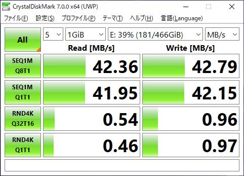 測定①USB2.0の転送速度