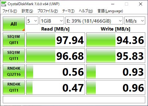測定③USB3.0HUB(ELECOM U3H-S418BBK)を経由した転送速度