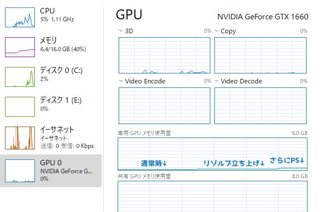 タスクマネージャー GPUメモリの数値確認