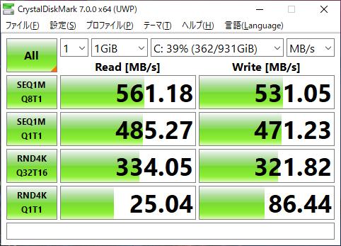 SSD時の書き込み読み込み速度